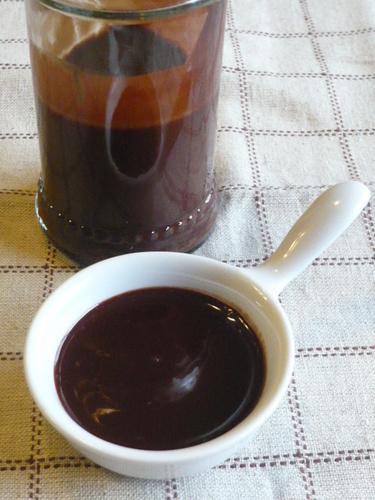 Simple Chocolate Sauce